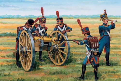 Артилерийские снаряды