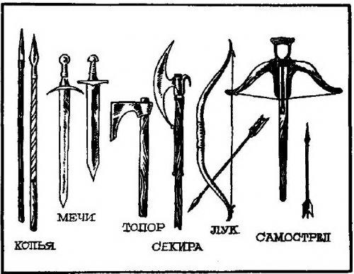 Оружие наших предков